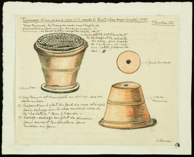 dessin - Tournage d'un grand vase à la corde à Biot - chez Auge Larribé - 1938