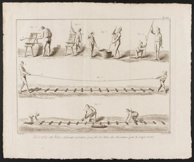 estampe - Verrerie en bois, Différentes Opérations pour filer les Tubes des Barometres, pour les couper & c. &c.